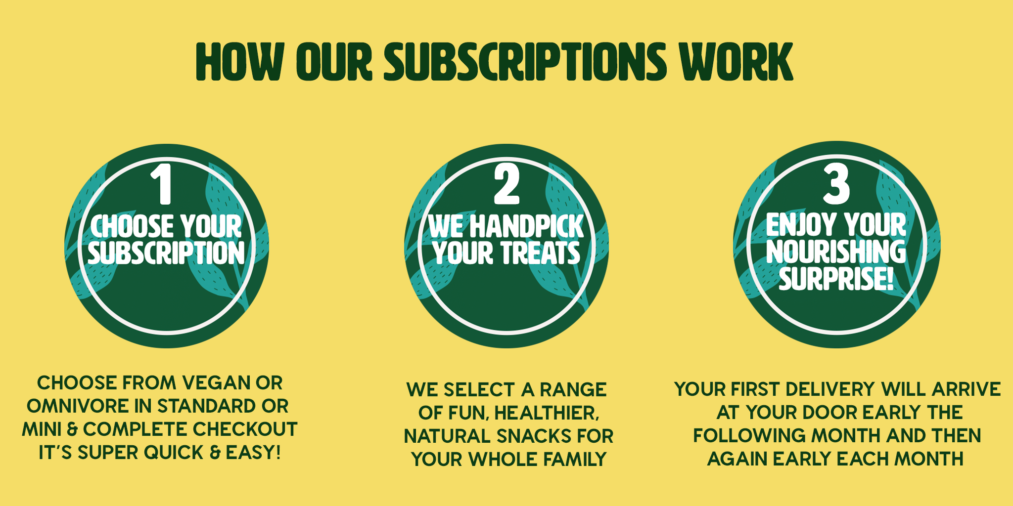 How our subscriptions work