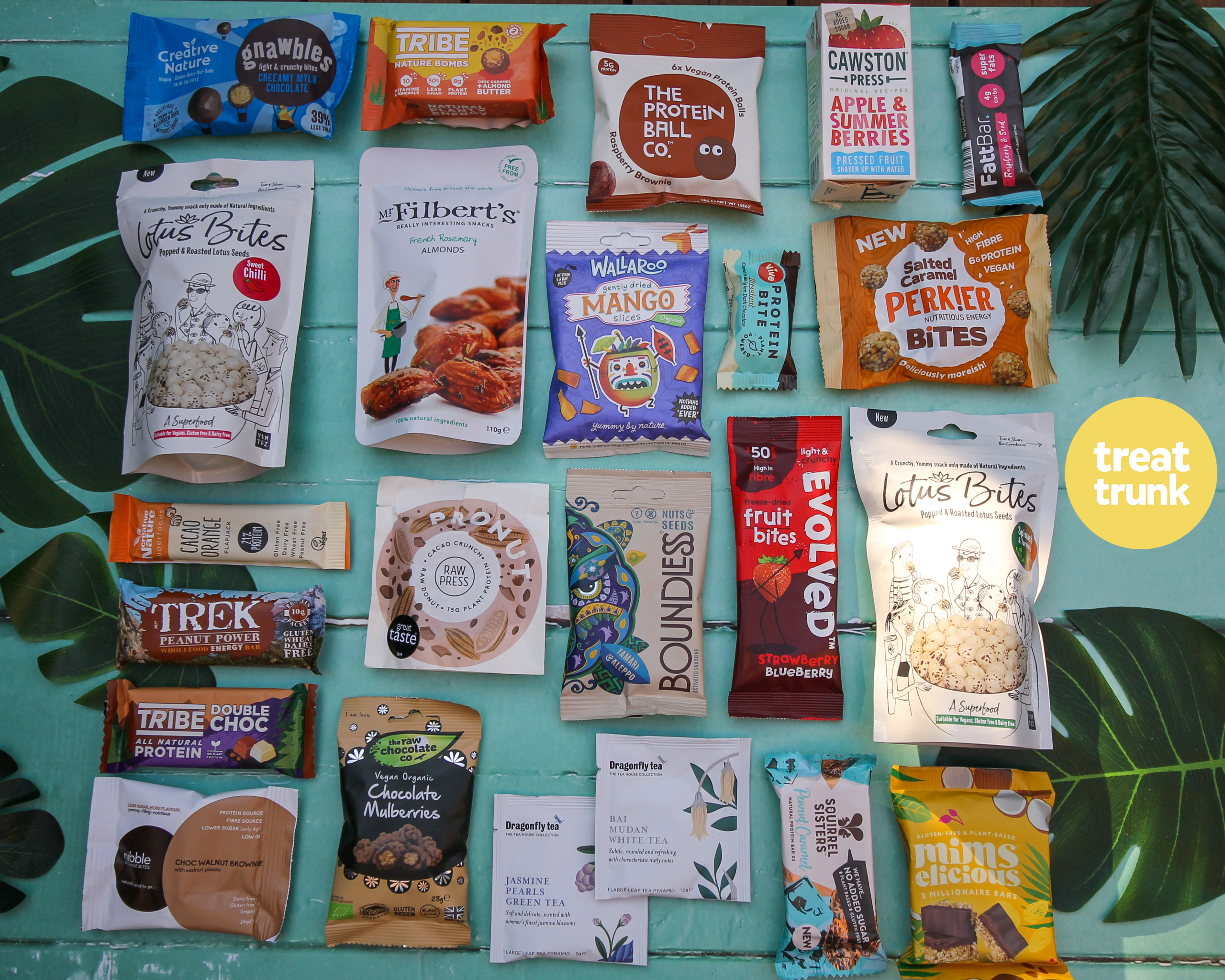Treat Trunk July 2020 Box